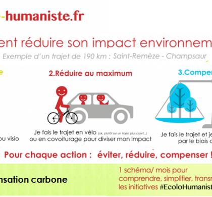 Consommer vert c'est aussi réduire son bilan carbone.