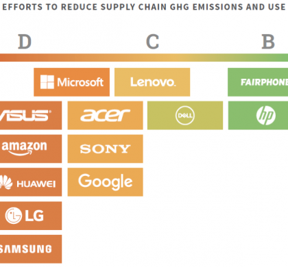 Greenpeaceélargit le sujet de la consommation d'électricité verte élargit à l'industrie de l'électronique.