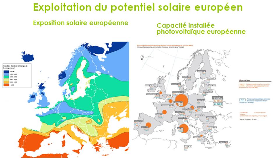 Le potentiel solaire européen et son exploitation