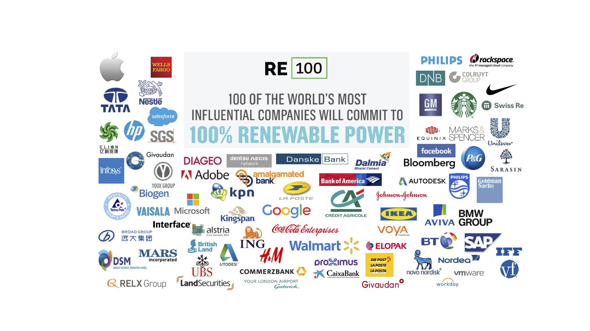 RE-100 : 87 entreprises influentes sont déjà engagées !