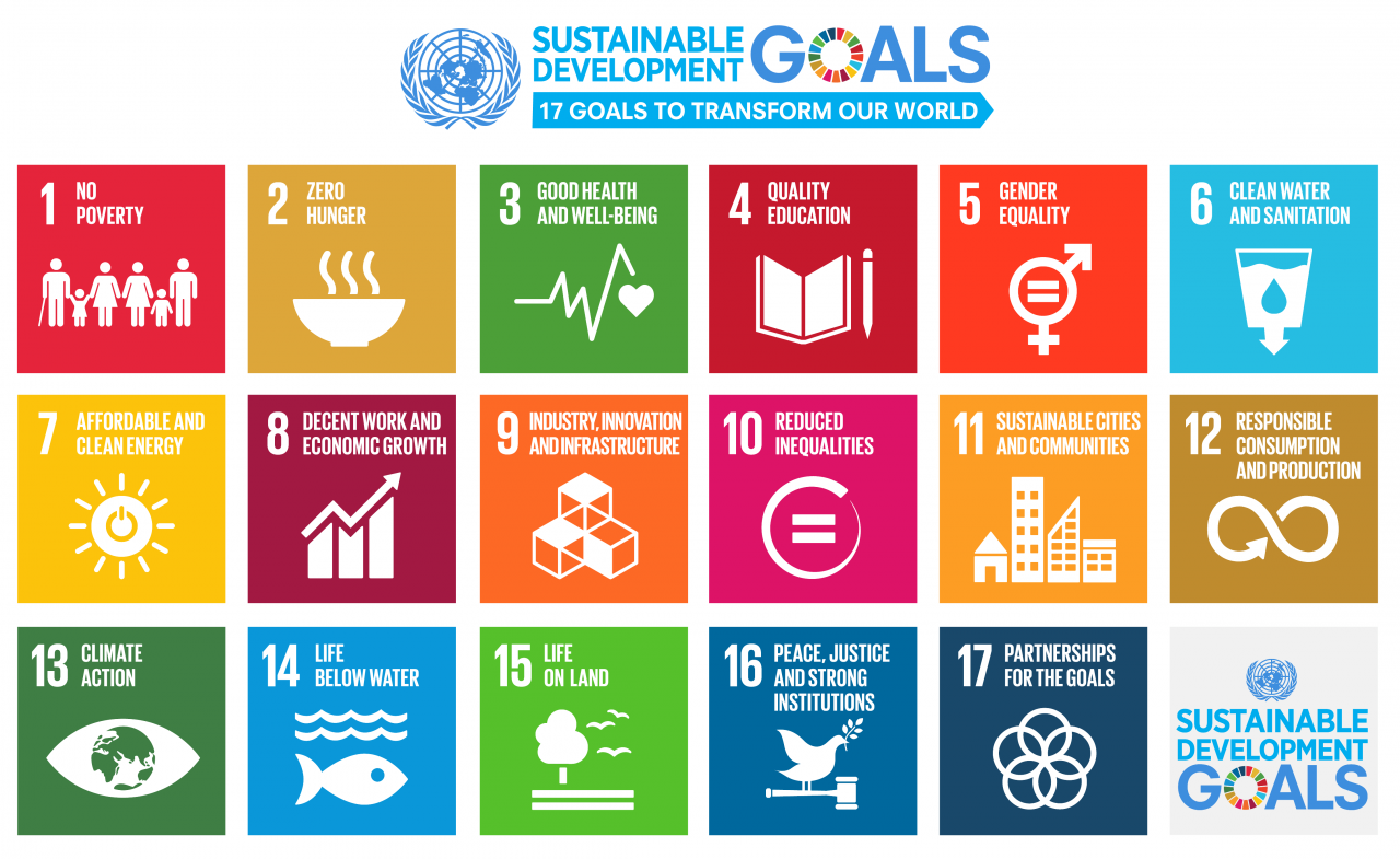 Objectifs de Développement Durable des Nations Unies